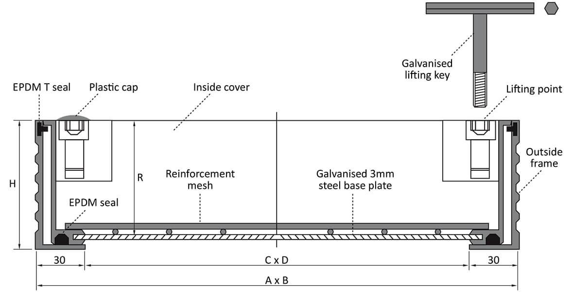 Double Sealed Aluminium Recessed Cover Diagram
